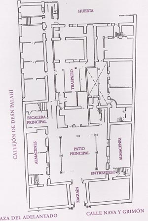 Map of Nava Palace